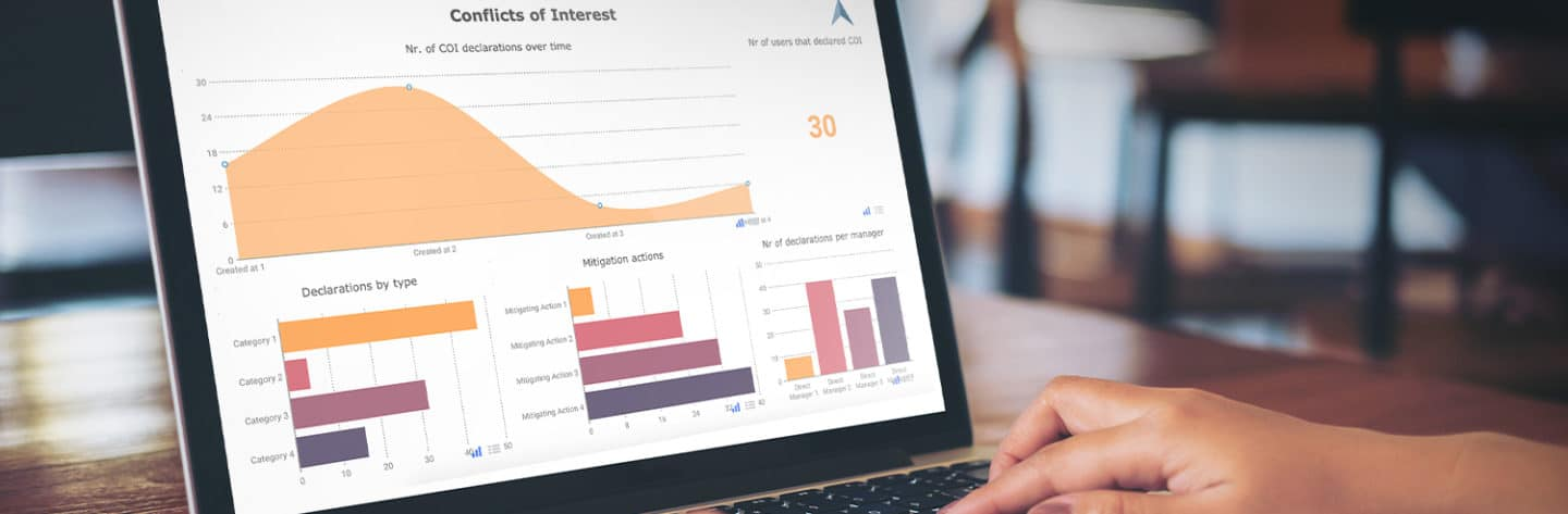 Tracking your Conflicts of Interest Analytics
